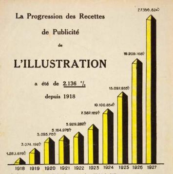 PUBLICITE L'ILLUSTRATION (2)