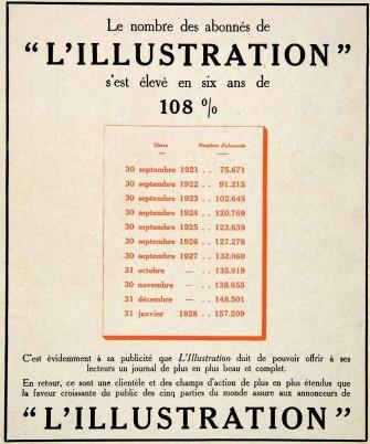 PUBLICITE TIRAGE L'ILLUSTRATION